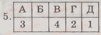 8-vsesvitnya-istoriya-oye-svyatokum-2011-kompleksnij-zoshit--tema-7-kriza-starogo-poryadku-pochatok-modernizatsiyi-variant-1-5.jpg
