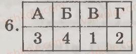 8-vsesvitnya-istoriya-oye-svyatokum-2011-kompleksnij-zoshit--tema-7-kriza-starogo-poryadku-pochatok-modernizatsiyi-variant-1-6.jpg