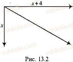 9-10-11-algebra-mi-skanavi-2013-sbornik-zadach--chast-1-arifmetika-algebra-geometriya-glava-13-primenenie-uravnenij-k-resheniyu-zadach-57-rnd8048.jpg