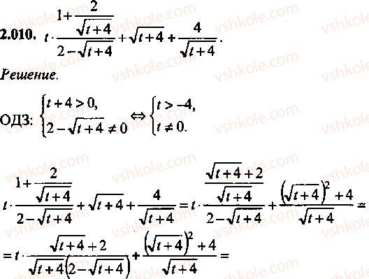 9-10-11-algebra-mi-skanavi-2013-sbornik-zadach--chast-1-arifmetika-algebra-geometriya-glava-2-tozhdestvennye-preobrazovaniya-algebraicheskih-vyrazhenij-10.jpg