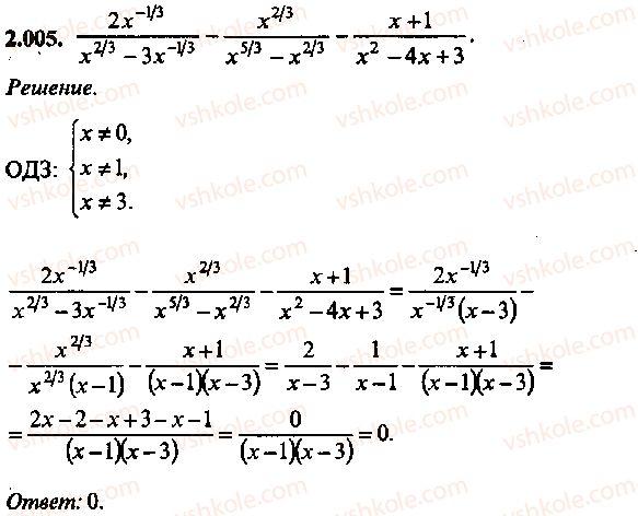 9-10-11-algebra-mi-skanavi-2013-sbornik-zadach--chast-1-arifmetika-algebra-geometriya-glava-2-tozhdestvennye-preobrazovaniya-algebraicheskih-vyrazhenij-5.jpg