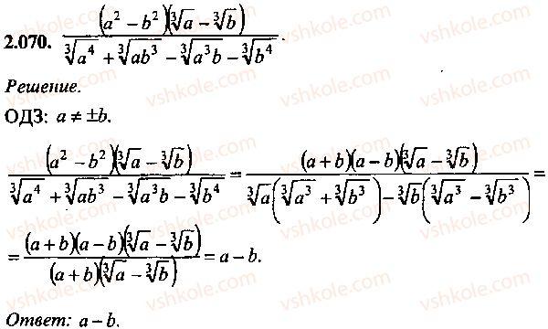 9-10-11-algebra-mi-skanavi-2013-sbornik-zadach--chast-1-arifmetika-algebra-geometriya-glava-2-tozhdestvennye-preobrazovaniya-algebraicheskih-vyrazhenij-70.jpg