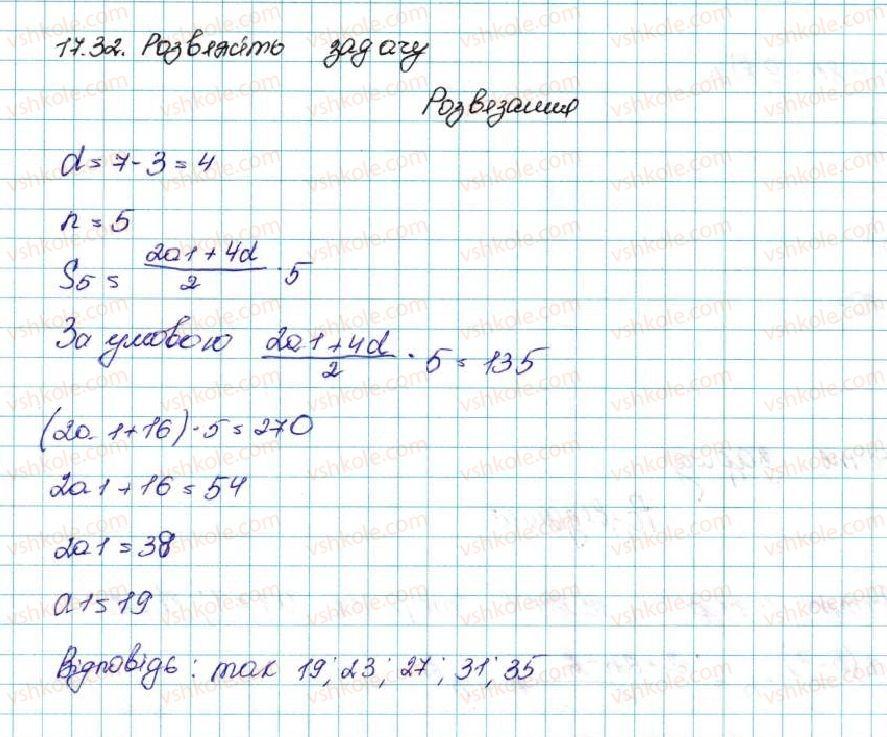 9-algebra-ag-merzlyak-vb-polonskij-ms-yakir-2017--3-chislovi-poslidovnosti-17-suma-n-pershih-chleniv-arifmetichnoyi-progresiyi-32-rnd60.jpg