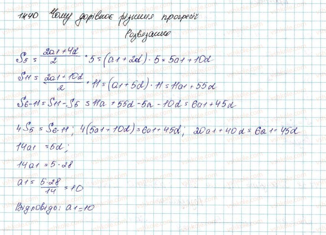 9-algebra-ag-merzlyak-vb-polonskij-ms-yakir-2017--3-chislovi-poslidovnosti-17-suma-n-pershih-chleniv-arifmetichnoyi-progresiyi-40-rnd8169.jpg