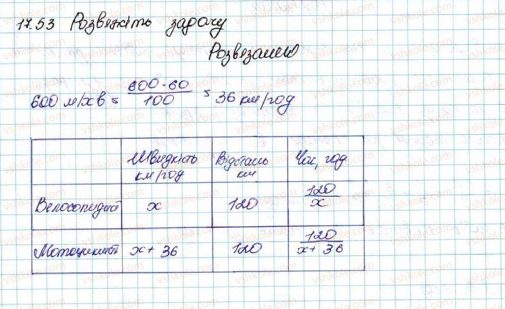 9-algebra-ag-merzlyak-vb-polonskij-ms-yakir-2017--3-chislovi-poslidovnosti-17-suma-n-pershih-chleniv-arifmetichnoyi-progresiyi-53-rnd998.jpg