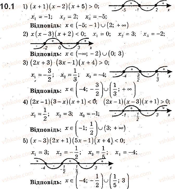 9-algebra-ag-merzlyak-vb-polonskij-ms-yakir-2017-pogliblene-vivchennya--2-kvadratichna-funktsiya-10-rozvyazuvannya-nerivnostej-metodom-intervaliv-1.jpg