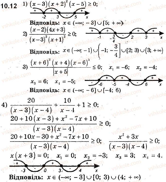 9-algebra-ag-merzlyak-vb-polonskij-ms-yakir-2017-pogliblene-vivchennya--2-kvadratichna-funktsiya-10-rozvyazuvannya-nerivnostej-metodom-intervaliv-12.jpg