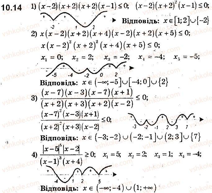 9-algebra-ag-merzlyak-vb-polonskij-ms-yakir-2017-pogliblene-vivchennya--2-kvadratichna-funktsiya-10-rozvyazuvannya-nerivnostej-metodom-intervaliv-14.jpg