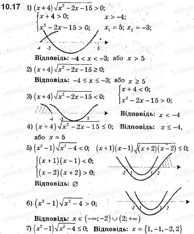9-algebra-ag-merzlyak-vb-polonskij-ms-yakir-2017-pogliblene-vivchennya--2-kvadratichna-funktsiya-10-rozvyazuvannya-nerivnostej-metodom-intervaliv-17.jpg