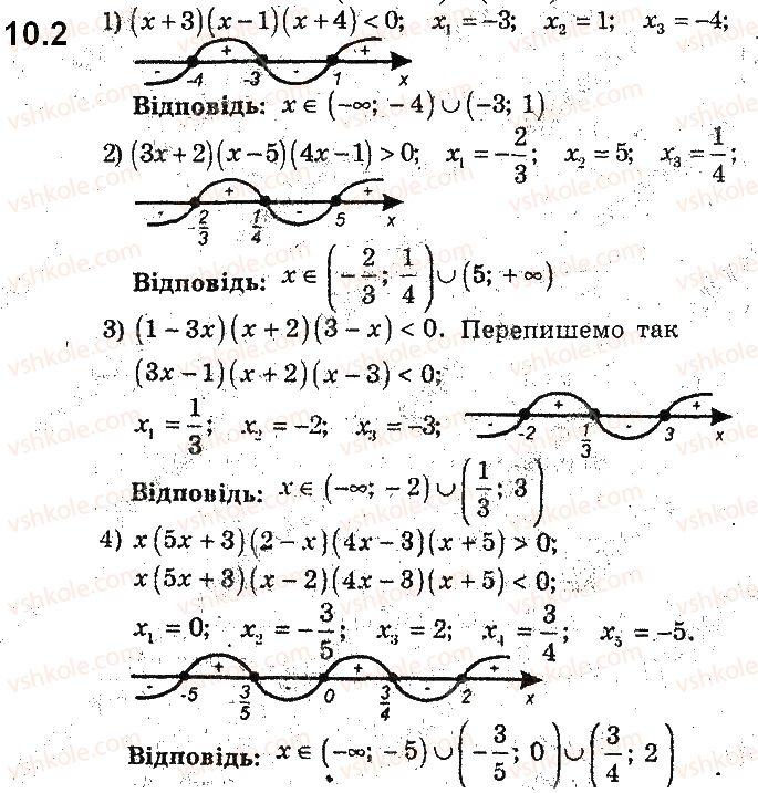 9-algebra-ag-merzlyak-vb-polonskij-ms-yakir-2017-pogliblene-vivchennya--2-kvadratichna-funktsiya-10-rozvyazuvannya-nerivnostej-metodom-intervaliv-2.jpg