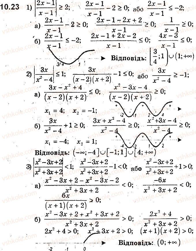 9-algebra-ag-merzlyak-vb-polonskij-ms-yakir-2017-pogliblene-vivchennya--2-kvadratichna-funktsiya-10-rozvyazuvannya-nerivnostej-metodom-intervaliv-23.jpg