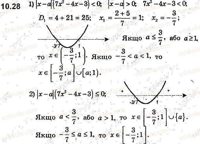 9-algebra-ag-merzlyak-vb-polonskij-ms-yakir-2017-pogliblene-vivchennya--2-kvadratichna-funktsiya-10-rozvyazuvannya-nerivnostej-metodom-intervaliv-28.jpg