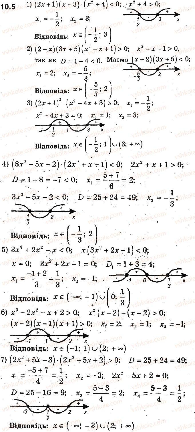 9-algebra-ag-merzlyak-vb-polonskij-ms-yakir-2017-pogliblene-vivchennya--2-kvadratichna-funktsiya-10-rozvyazuvannya-nerivnostej-metodom-intervaliv-5.jpg