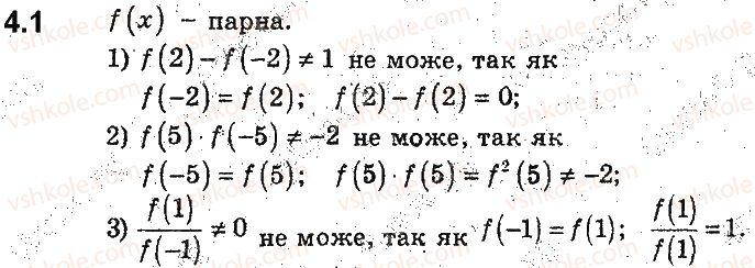 9-algebra-ag-merzlyak-vb-polonskij-ms-yakir-2017-pogliblene-vivchennya--2-kvadratichna-funktsiya-4-parni-ta-neparni-funktsiyi-1.jpg