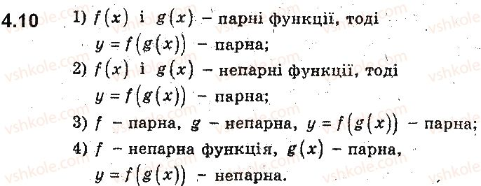 9-algebra-ag-merzlyak-vb-polonskij-ms-yakir-2017-pogliblene-vivchennya--2-kvadratichna-funktsiya-4-parni-ta-neparni-funktsiyi-10.jpg