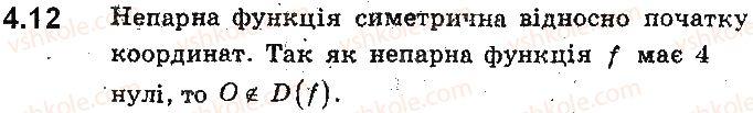 9-algebra-ag-merzlyak-vb-polonskij-ms-yakir-2017-pogliblene-vivchennya--2-kvadratichna-funktsiya-4-parni-ta-neparni-funktsiyi-12.jpg