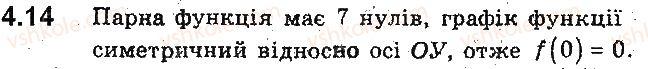 9-algebra-ag-merzlyak-vb-polonskij-ms-yakir-2017-pogliblene-vivchennya--2-kvadratichna-funktsiya-4-parni-ta-neparni-funktsiyi-14.jpg