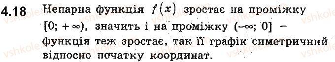 9-algebra-ag-merzlyak-vb-polonskij-ms-yakir-2017-pogliblene-vivchennya--2-kvadratichna-funktsiya-4-parni-ta-neparni-funktsiyi-18.jpg