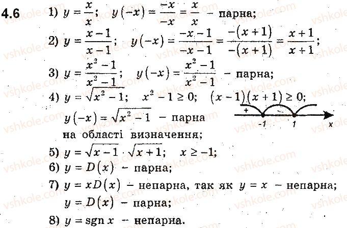9-algebra-ag-merzlyak-vb-polonskij-ms-yakir-2017-pogliblene-vivchennya--2-kvadratichna-funktsiya-4-parni-ta-neparni-funktsiyi-6.jpg