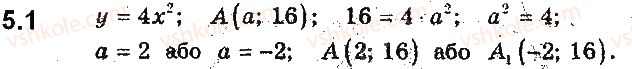 9-algebra-ag-merzlyak-vb-polonskij-ms-yakir-2017-pogliblene-vivchennya--2-kvadratichna-funktsiya-5-yak-pobuduvati-grafiki-funktsij-y-kfx-i-y-fkx-yakscho-vidomo-grafik-funktsiyi-y-fx-1.jpg