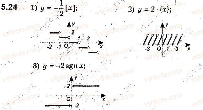 9-algebra-ag-merzlyak-vb-polonskij-ms-yakir-2017-pogliblene-vivchennya--2-kvadratichna-funktsiya-5-yak-pobuduvati-grafiki-funktsij-y-kfx-i-y-fkx-yakscho-vidomo-grafik-funktsiyi-y-fx-24.jpg