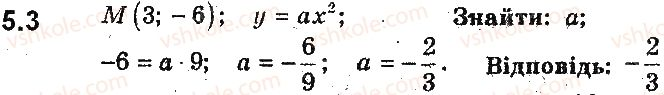 9-algebra-ag-merzlyak-vb-polonskij-ms-yakir-2017-pogliblene-vivchennya--2-kvadratichna-funktsiya-5-yak-pobuduvati-grafiki-funktsij-y-kfx-i-y-fkx-yakscho-vidomo-grafik-funktsiyi-y-fx-3.jpg