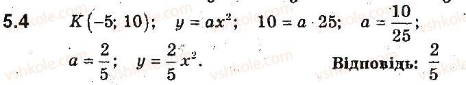 9-algebra-ag-merzlyak-vb-polonskij-ms-yakir-2017-pogliblene-vivchennya--2-kvadratichna-funktsiya-5-yak-pobuduvati-grafiki-funktsij-y-kfx-i-y-fkx-yakscho-vidomo-grafik-funktsiyi-y-fx-4.jpg