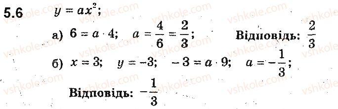 9-algebra-ag-merzlyak-vb-polonskij-ms-yakir-2017-pogliblene-vivchennya--2-kvadratichna-funktsiya-5-yak-pobuduvati-grafiki-funktsij-y-kfx-i-y-fkx-yakscho-vidomo-grafik-funktsiyi-y-fx-6.jpg