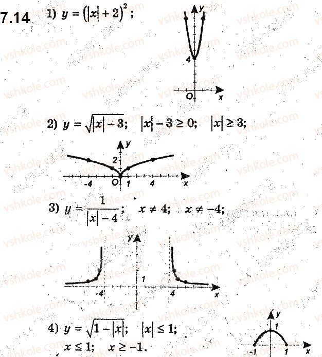 9-algebra-ag-merzlyak-vb-polonskij-ms-yakir-2017-pogliblene-vivchennya--2-kvadratichna-funktsiya-7-yak-pobuduvati-grafiki-funktsij-y-fx-i-y-fx-yakscho-vidomo-grafik-funktsiyi-y-fx-14.jpg