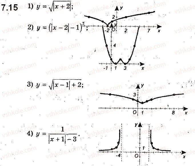 9-algebra-ag-merzlyak-vb-polonskij-ms-yakir-2017-pogliblene-vivchennya--2-kvadratichna-funktsiya-7-yak-pobuduvati-grafiki-funktsij-y-fx-i-y-fx-yakscho-vidomo-grafik-funktsiyi-y-fx-15.jpg