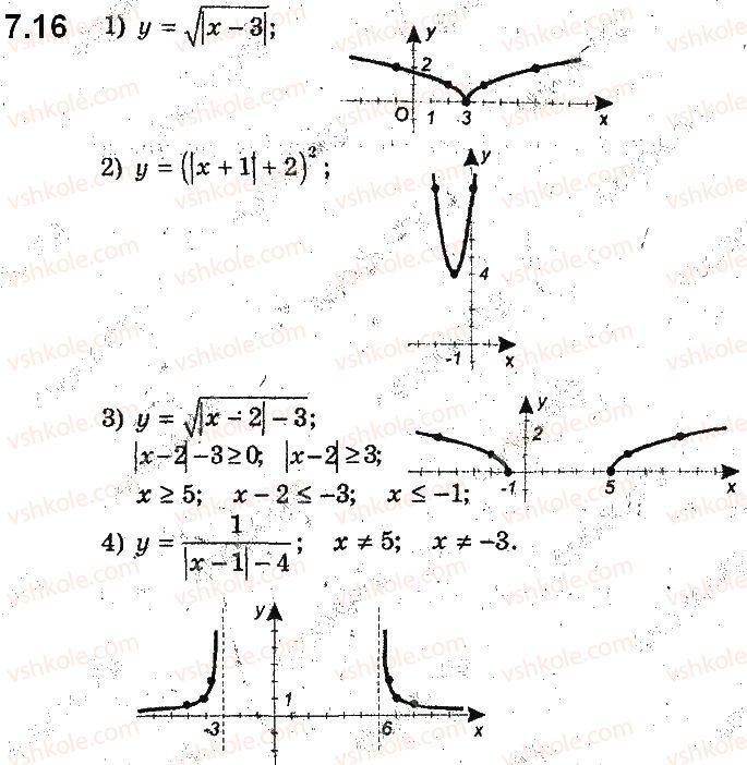 9-algebra-ag-merzlyak-vb-polonskij-ms-yakir-2017-pogliblene-vivchennya--2-kvadratichna-funktsiya-7-yak-pobuduvati-grafiki-funktsij-y-fx-i-y-fx-yakscho-vidomo-grafik-funktsiyi-y-fx-16.jpg