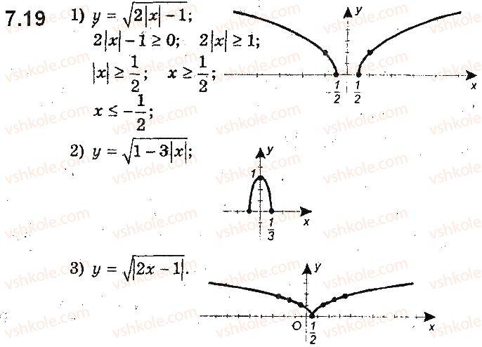 9-algebra-ag-merzlyak-vb-polonskij-ms-yakir-2017-pogliblene-vivchennya--2-kvadratichna-funktsiya-7-yak-pobuduvati-grafiki-funktsij-y-fx-i-y-fx-yakscho-vidomo-grafik-funktsiyi-y-fx-19.jpg