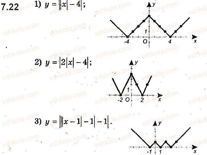 9-algebra-ag-merzlyak-vb-polonskij-ms-yakir-2017-pogliblene-vivchennya--2-kvadratichna-funktsiya-7-yak-pobuduvati-grafiki-funktsij-y-fx-i-y-fx-yakscho-vidomo-grafik-funktsiyi-y-fx-22.jpg