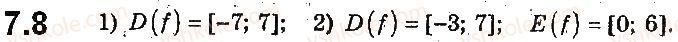 9-algebra-ag-merzlyak-vb-polonskij-ms-yakir-2017-pogliblene-vivchennya--2-kvadratichna-funktsiya-7-yak-pobuduvati-grafiki-funktsij-y-fx-i-y-fx-yakscho-vidomo-grafik-funktsiyi-y-fx-8.jpg