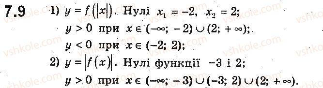 9-algebra-ag-merzlyak-vb-polonskij-ms-yakir-2017-pogliblene-vivchennya--2-kvadratichna-funktsiya-7-yak-pobuduvati-grafiki-funktsij-y-fx-i-y-fx-yakscho-vidomo-grafik-funktsiyi-y-fx-9.jpg