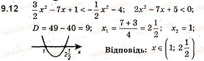 9-algebra-ag-merzlyak-vb-polonskij-ms-yakir-2017-pogliblene-vivchennya--2-kvadratichna-funktsiya-9-rozvyazuvannya-kvadratnih-nerivnostej-12.jpg