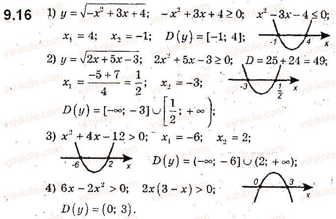 9-algebra-ag-merzlyak-vb-polonskij-ms-yakir-2017-pogliblene-vivchennya--2-kvadratichna-funktsiya-9-rozvyazuvannya-kvadratnih-nerivnostej-16.jpg