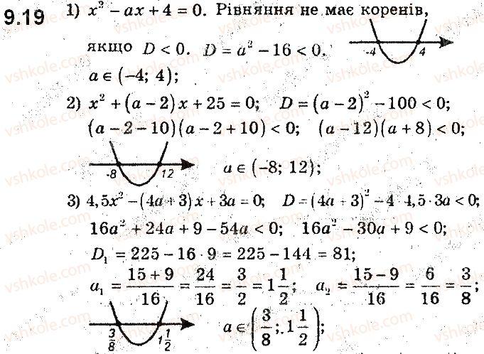 9-algebra-ag-merzlyak-vb-polonskij-ms-yakir-2017-pogliblene-vivchennya--2-kvadratichna-funktsiya-9-rozvyazuvannya-kvadratnih-nerivnostej-19.jpg