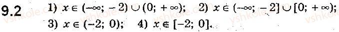 9-algebra-ag-merzlyak-vb-polonskij-ms-yakir-2017-pogliblene-vivchennya--2-kvadratichna-funktsiya-9-rozvyazuvannya-kvadratnih-nerivnostej-2.jpg