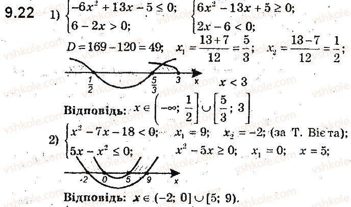 9-algebra-ag-merzlyak-vb-polonskij-ms-yakir-2017-pogliblene-vivchennya--2-kvadratichna-funktsiya-9-rozvyazuvannya-kvadratnih-nerivnostej-22.jpg