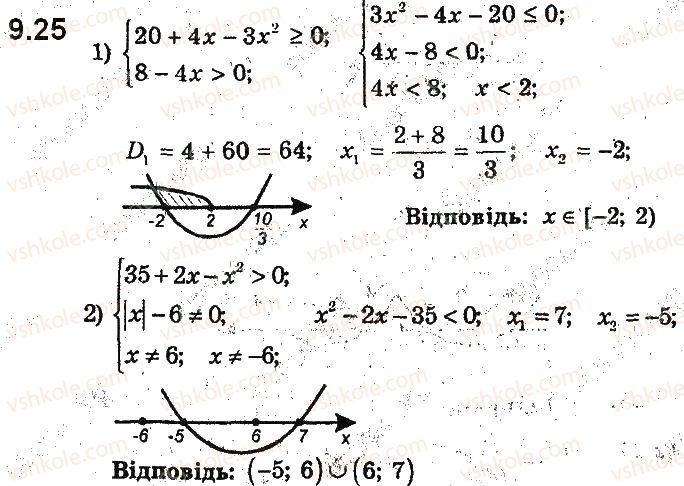 9-algebra-ag-merzlyak-vb-polonskij-ms-yakir-2017-pogliblene-vivchennya--2-kvadratichna-funktsiya-9-rozvyazuvannya-kvadratnih-nerivnostej-25.jpg