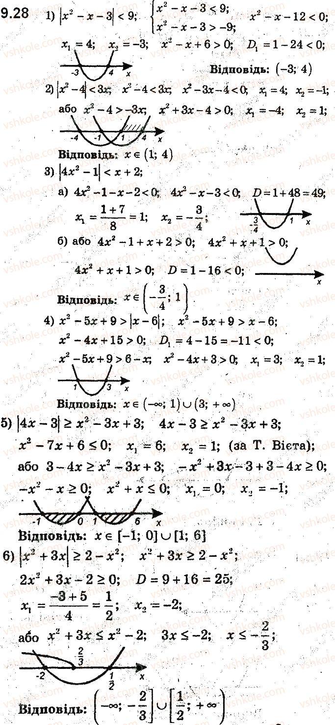 9-algebra-ag-merzlyak-vb-polonskij-ms-yakir-2017-pogliblene-vivchennya--2-kvadratichna-funktsiya-9-rozvyazuvannya-kvadratnih-nerivnostej-28.jpg