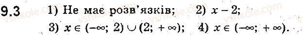 9-algebra-ag-merzlyak-vb-polonskij-ms-yakir-2017-pogliblene-vivchennya--2-kvadratichna-funktsiya-9-rozvyazuvannya-kvadratnih-nerivnostej-3.jpg