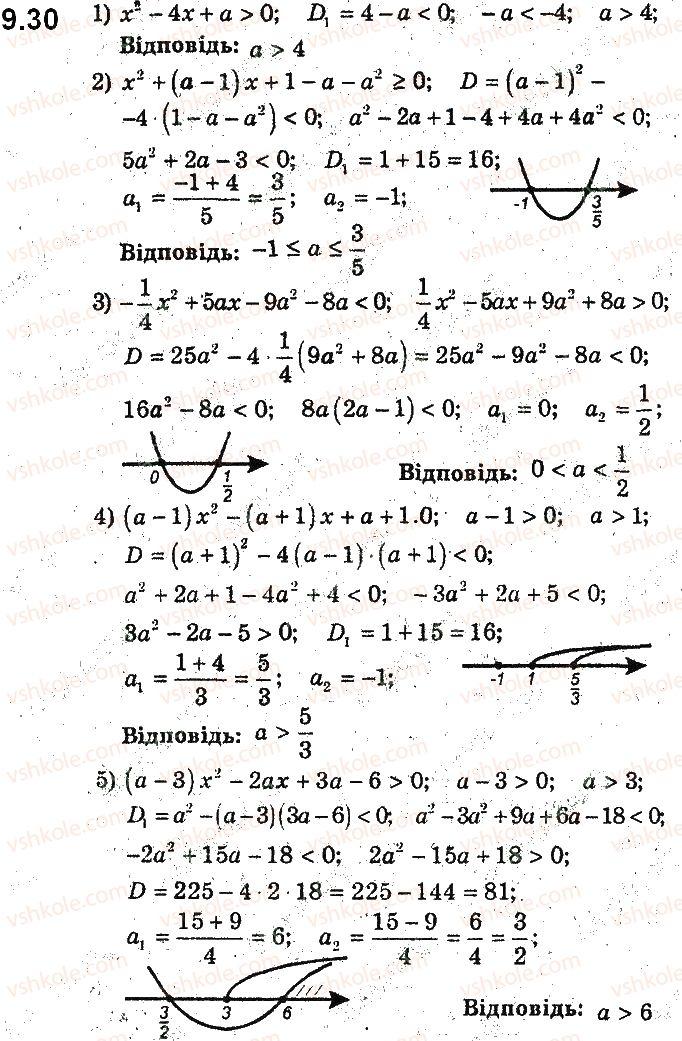 9-algebra-ag-merzlyak-vb-polonskij-ms-yakir-2017-pogliblene-vivchennya--2-kvadratichna-funktsiya-9-rozvyazuvannya-kvadratnih-nerivnostej-30.jpg