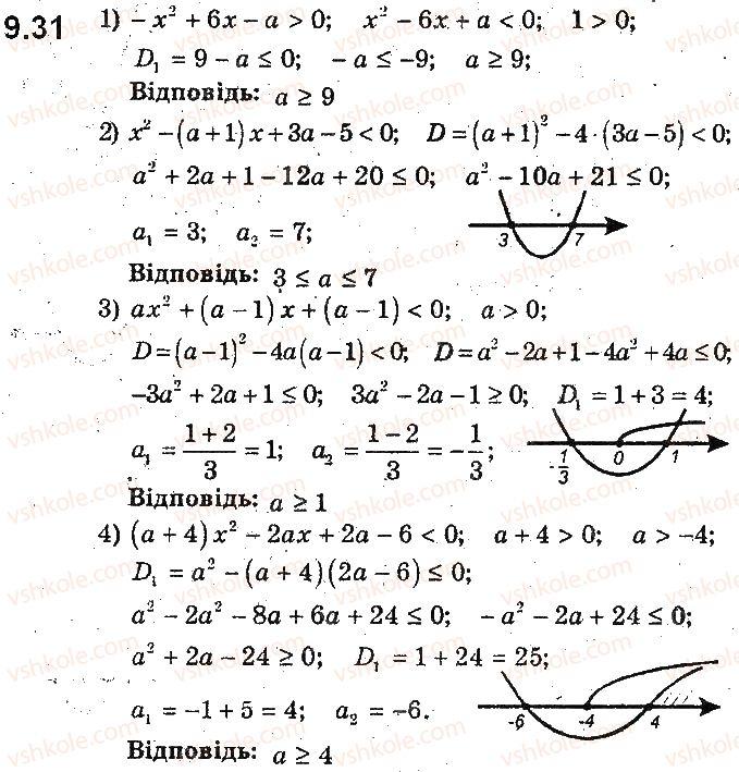 9-algebra-ag-merzlyak-vb-polonskij-ms-yakir-2017-pogliblene-vivchennya--2-kvadratichna-funktsiya-9-rozvyazuvannya-kvadratnih-nerivnostej-31.jpg