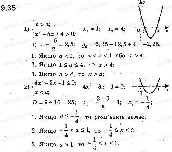 9-algebra-ag-merzlyak-vb-polonskij-ms-yakir-2017-pogliblene-vivchennya--2-kvadratichna-funktsiya-9-rozvyazuvannya-kvadratnih-nerivnostej-35.jpg