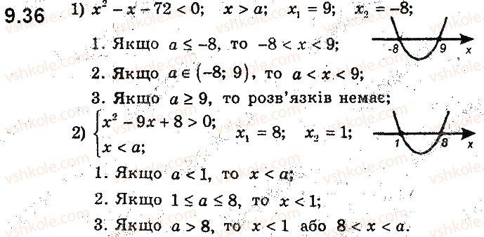 9-algebra-ag-merzlyak-vb-polonskij-ms-yakir-2017-pogliblene-vivchennya--2-kvadratichna-funktsiya-9-rozvyazuvannya-kvadratnih-nerivnostej-36.jpg