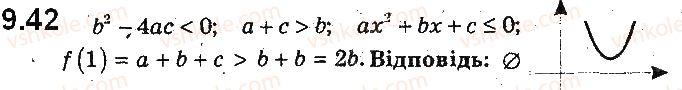 9-algebra-ag-merzlyak-vb-polonskij-ms-yakir-2017-pogliblene-vivchennya--2-kvadratichna-funktsiya-9-rozvyazuvannya-kvadratnih-nerivnostej-42.jpg