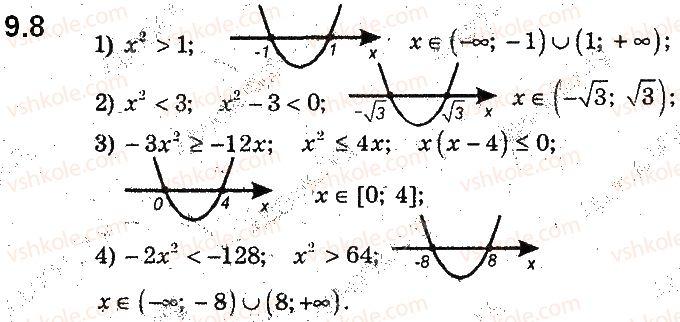 9-algebra-ag-merzlyak-vb-polonskij-ms-yakir-2017-pogliblene-vivchennya--2-kvadratichna-funktsiya-9-rozvyazuvannya-kvadratnih-nerivnostej-8.jpg