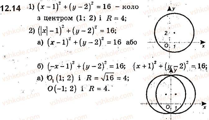 9-algebra-ag-merzlyak-vb-polonskij-ms-yakir-2017-pogliblene-vivchennya--3-rivnyannya-z-dvoma-zminnimi-ta-yihni-sistemi-12-rivnyannya-z-dvoma-zminnimi-ta-jogo-grafik-14.jpg